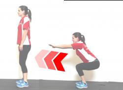 squat too fast