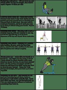 ndis isolation workout